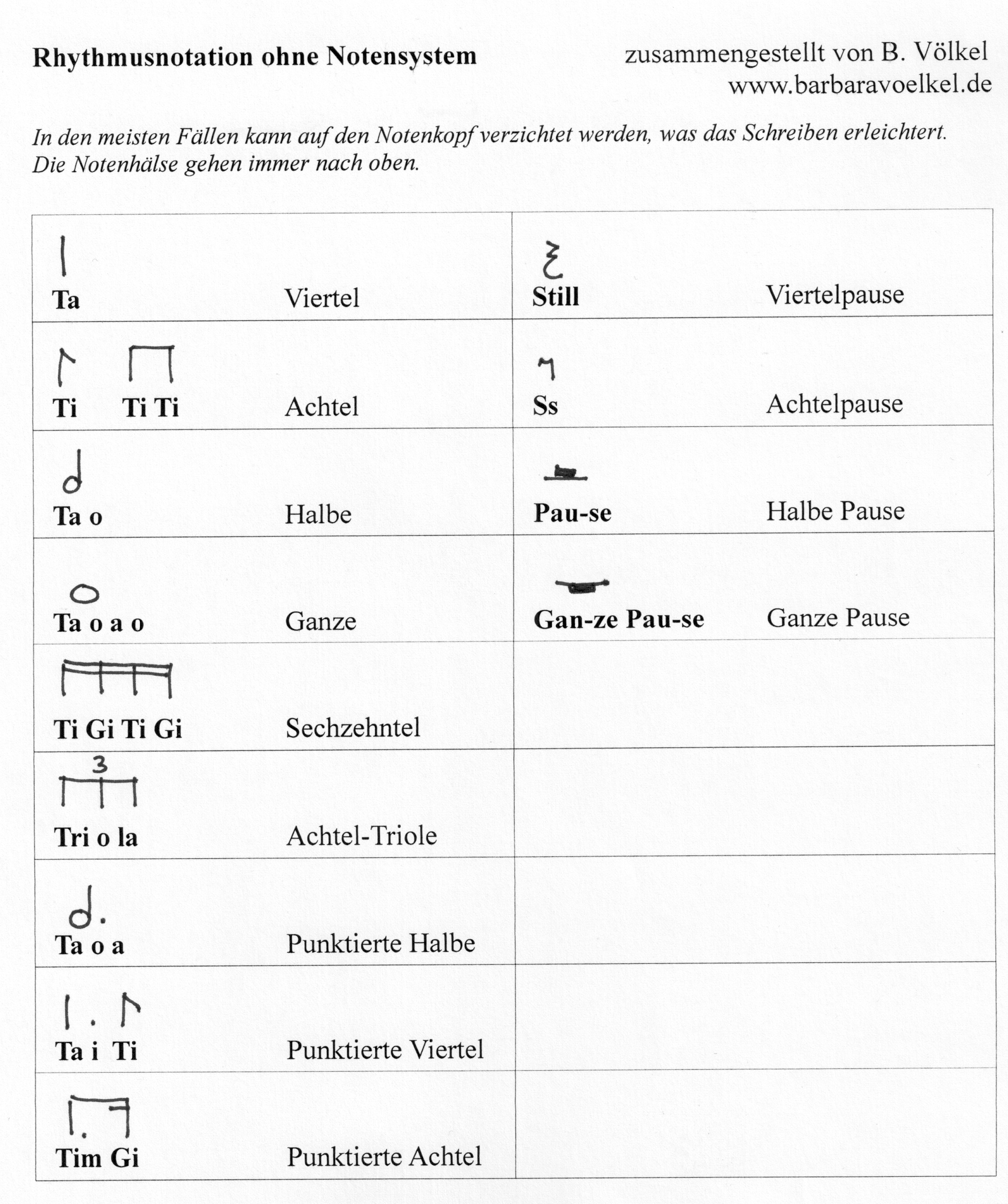 Rhythmussprache kinderleicht | Barbara Völkel